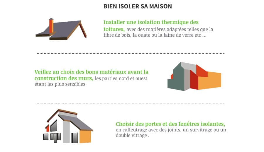 comment bien isoler sa maison cheap comment bien isoler sa maison menu with comment bien isoler. Black Bedroom Furniture Sets. Home Design Ideas